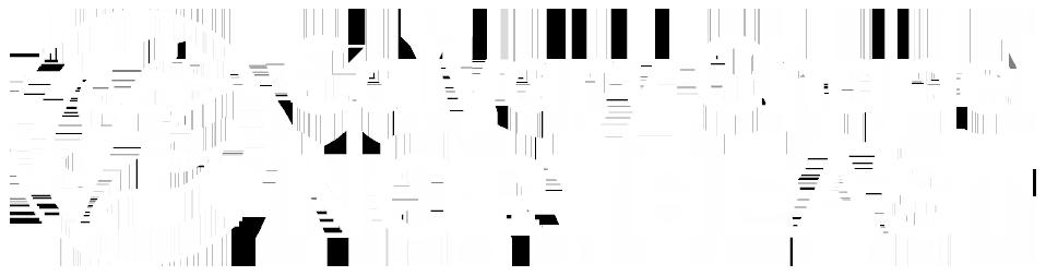 Calvary Chapel NE